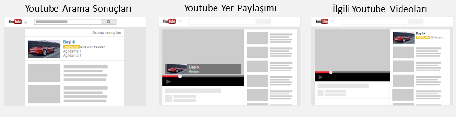Youtube_görüntülü_reklam_secenekleri