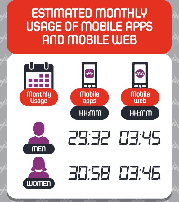 mobil_kullanım_oranı